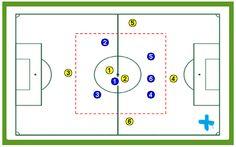 Ejercicio de entrenamiento de fútbol para la mejora de la posesión de balón.