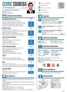 32 rue Gauthey, 75017 PARIS linkedin.com/cedricsoubeiga +33 (0)6 11 98 35 96 @cedricSOUBEIGA www.cs-photography.fr COMPETE... 75017 Paris, Paris France, Cv Consultant, Paris Toulouse, Job Resume Samples, Junior, Marketing, College, United Kingdom