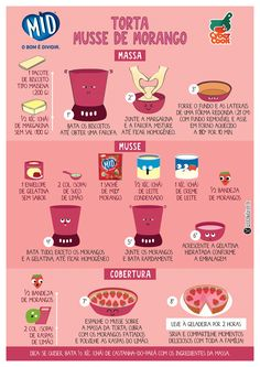 Cute Food, Yummy Food, Fudgy Brownie Recipe, Portuguese Recipes, Food Illustrations, Cooking Time, Food Hacks, Smoothie Recipes, Low Carb Recipes