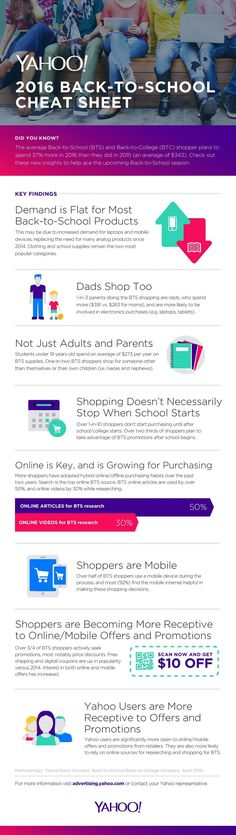 2016 Back-To-School Cheat Sheet for Marketers Infographic