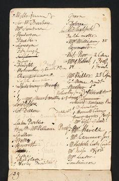 Joseph Mallord William Turner 'List of Subscribers (Inscriptions by Turner)', c.1806–7
