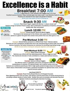 Good example of healthy eating throughout the day.
