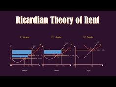 Ricardian Theory of Rent – Differential Surplus