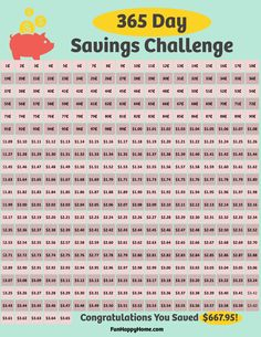 365 Day Penny Saving Challenge {Save $667 in One Year}