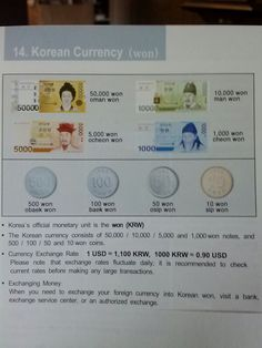List of currency denominations in Korean Won.