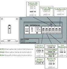 Wiring diagram for interlock transfer switch electrical upgrade imagen relacionada electrical wiringwatch asfbconference2016 Choice Image