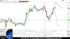 FOREX TRADING: Ritual & Routine [Tags: FOREX TRADING Forex Ritual Routine Trading]