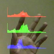 OpenCV Transparency