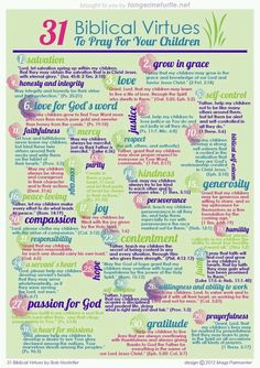Bible Verses for Children Praying For Your Children, Prayers For Children, Prayer Scriptures, Bible Prayers, Prayer Board, Power Of Prayer, Christian Parenting, Christian Life, Bible Quotes