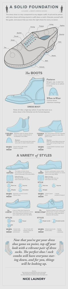 """""""Everything you need to know about men's dress shoes"""" - businessinsider.com"""