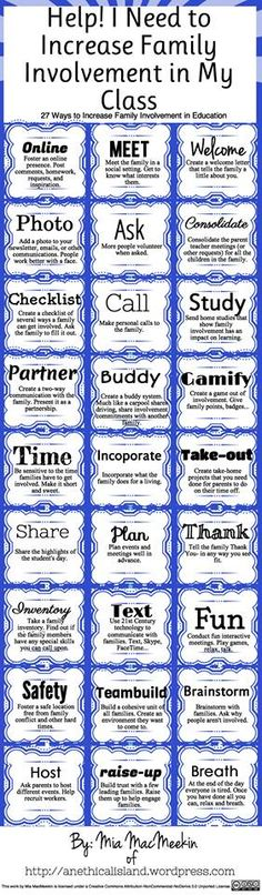 Parent Involvement Ideas https://magic.piktochart.com/output/1424f8b8-31e0-4d11-9234-aa4cd6c7162f