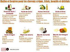 Voici les meilleurs huiles et beurres pour vos cheveux crépus, bouclés, frisés ou défrisés. (Liste non exhaustive)
