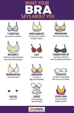 What Your Bra Says About You - funny from @RobynHTV on @NickMom #women #underwearhumor