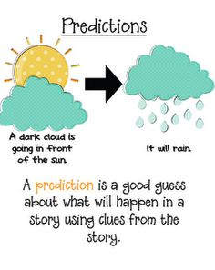 predictions/good for science Kindergarten Anchor Charts, Reading Anchor Charts, Kindergarten Science, Kindergarten Reading, Science Classroom, Teaching Reading, Classroom Ideas, Learning, Cafe Strategies