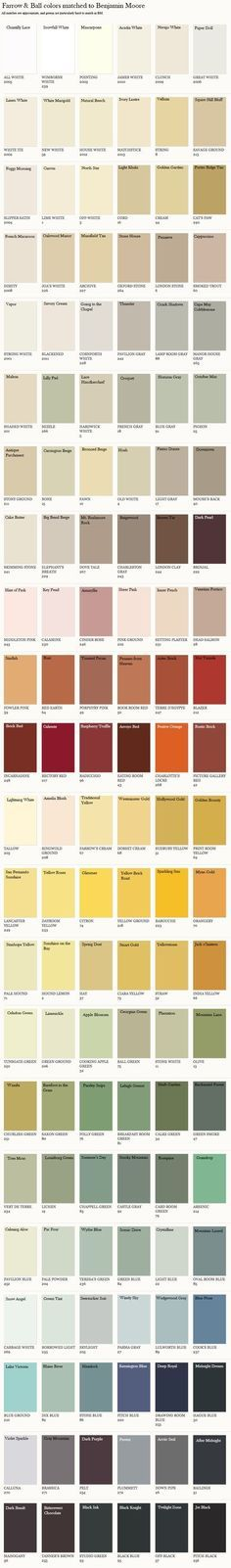 Farrow & Ball paint colors matched to Benjamin Moore colors. Everything is approximate, and F colors will have a much greater depth of color, but it gives a limited palette and starting off point. by cherie