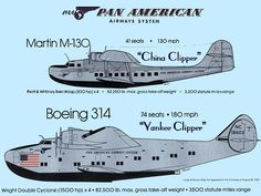 """Vintage Planes Boeing 314 """"Yankee Clipper"""" y Martin """"China Clipper"""", de Pan American Airways USA Airplane Flying, Flying Boat, Amphibious Aircraft, Float Plane, Vintage Airplanes, Commercial Aircraft, Civil Aviation, Aircraft Design, Military Aircraft"""
