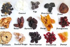 Picture of Deciding on Dried Fruit
