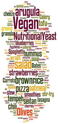 Just a sampling of the food vegans eat. Artwork courtesy of Wordle.  Share with Friends:More