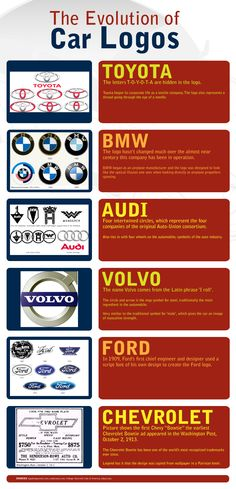 The evolution of car logos #infographic