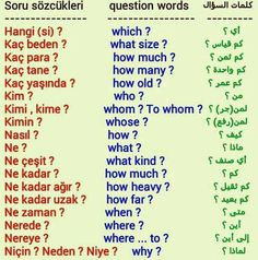 Türkçe Turkish Lessons, Arabic Lessons, Learn Turkish Language, Arabic Language, Language Arts, Vocabulary Journal, Vocabulary Words, Learning Arabic, Learning Italian