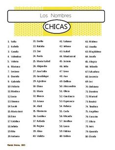 FREE! Spanish Names list of boys' and girls'... by The Stress Free Spanish Teacher LaProfesoraFrida | Teachers Pay Teachers