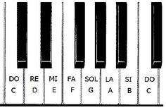 Singing harmony can create a unique effect to enhance the piece of music. Piano Songs, Piano Sheet Music, Piano Lessons, Music Lessons, Keyboard Lessons, Piano Classes, Singing Quotes, Do Re Mi, Easy Piano