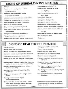 "Characteristics of unhealthy and healthy boundaries. ""Becoming your own loving parent."""