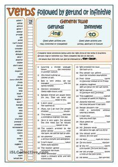 Forum | ________ Learn English | Fluent LandVerbs Followed by Gerund or Infinitive | Fluent Land