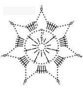 crochet pattern of snowflakes: 26 thousand images found in Yandex. Crochet Snowflake Pattern, Crochet Stars, Crochet Motifs, Crochet Snowflakes, Crochet Diagram, Doily Patterns, Thread Crochet, Crochet Doilies, Crochet Flowers