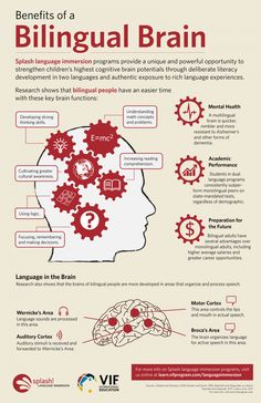 the advantages of being bilingual or multilingual: a collection of articles and infographics