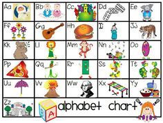 Going Back to Kinder: Updated Alphabet Chart and Posters