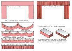 Resultado de imagen para como hacer cortinas
