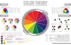 Color theory - Quick reference sheet for designers...  For clear view visit: http://www.paper-leaf.com/blog/wp-content/uploads/2010/01/ColorTheory_Screen_White.jpg  SayPeople - Google+