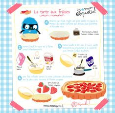Recette tarte aux fraises