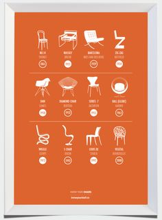 Know Your Chairs Art Series, Knowing You, Chairs, Stool, Side Chairs, Chair, Stools, Wingback Chairs