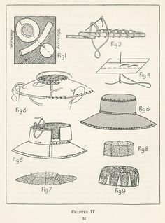 Practical Millinery by Florence Anslow Spiral Bound Book Republication™ Originally Published in Hat Patterns To Sew, Barbie Patterns, Doll Clothes Patterns, Clothing Patterns, Sewing Patterns, Vintage Patterns, Vintage Sewing, Vintage Hats, Techniques Couture