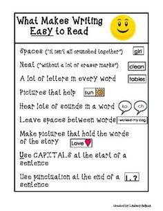 Lucy Calkins Kindergarten Anchor Charts and Handouts (I did the work so you can save time and energy!) Great for gluing in writing notebooks!