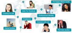 Job Search: Nice Way to Search the Job in Top Companies at Hun...
