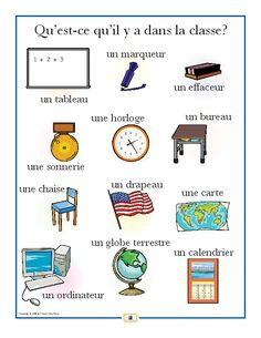 French Classroom Items Poster More
