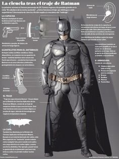 infografia Batman: The Dark Knight Rises