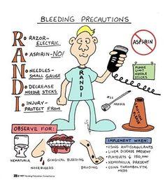 Bleeding Precautions | Nursing Mnemonics and Tips