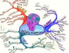 Mind maps | Teaching PNIEB... ideas and stuff