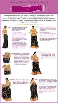 DIY How To Dress In Saree