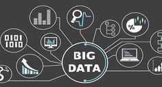 Predictions About The Future of Big Data - #MachineLearning #BigData #DataAnalytics #BI