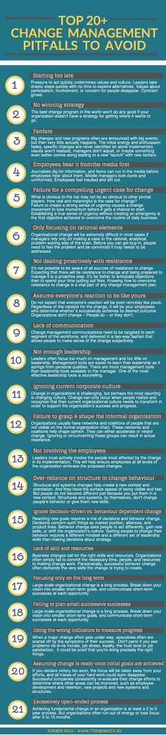 Infographic: Top 20 organizational change management pitfalls – Finance tips, saving money, budgeting planner It Service Management, Business Management, Management Tips, Organizational Management, Change Management Quotes, Business Intelligence, Strategic Planning, Financial Planning, Leadership Development