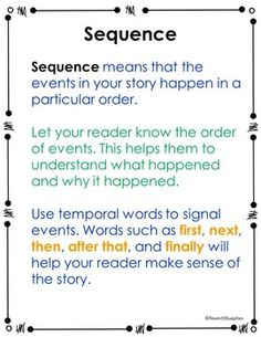 These reference charts can be printed on Avery Label #8383. They can easily be peeled and placed in students' Writer's Notebooks. The larger anchor charts will be taken down once this unit is complete. The labels allow students to refer to the charts over and over again to help them remember how to use temporal words and phrases, dialogue, and conclusions long after the posters have been taken down! Narrative Anchor Chart, Anchor Charts, Temporal Words, Mcgraw Hill Wonders, Sequence Of Events, Writers Notebook, Students, Posters, The Unit
