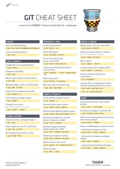 Deutsches Git Cheat Sheet mit Erklärungen zu den meist genutzten Befehlen. Gleich ausdrucken! http://www.git-tower.com/learn/cheat-sheets/git?utm_content=buffer0a8b9&utm_medium=social&utm_source=pinterest.com&utm_campaign=buffer