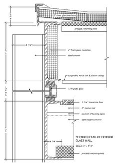 1000 images about detail mies van der rohe on pinterest farnsworth house seagram building. Black Bedroom Furniture Sets. Home Design Ideas