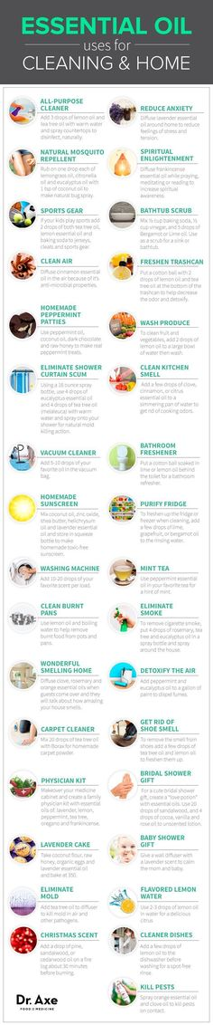 Essential Oils Home & Cleaning Cheat Sheet #DIY #health #home