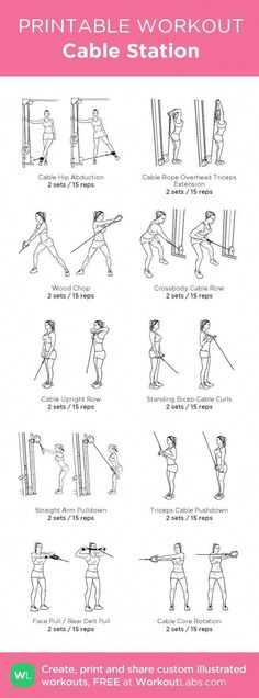 How To Build Your Own Workout Routine (Plans & Exercises)   Nerd Fitness